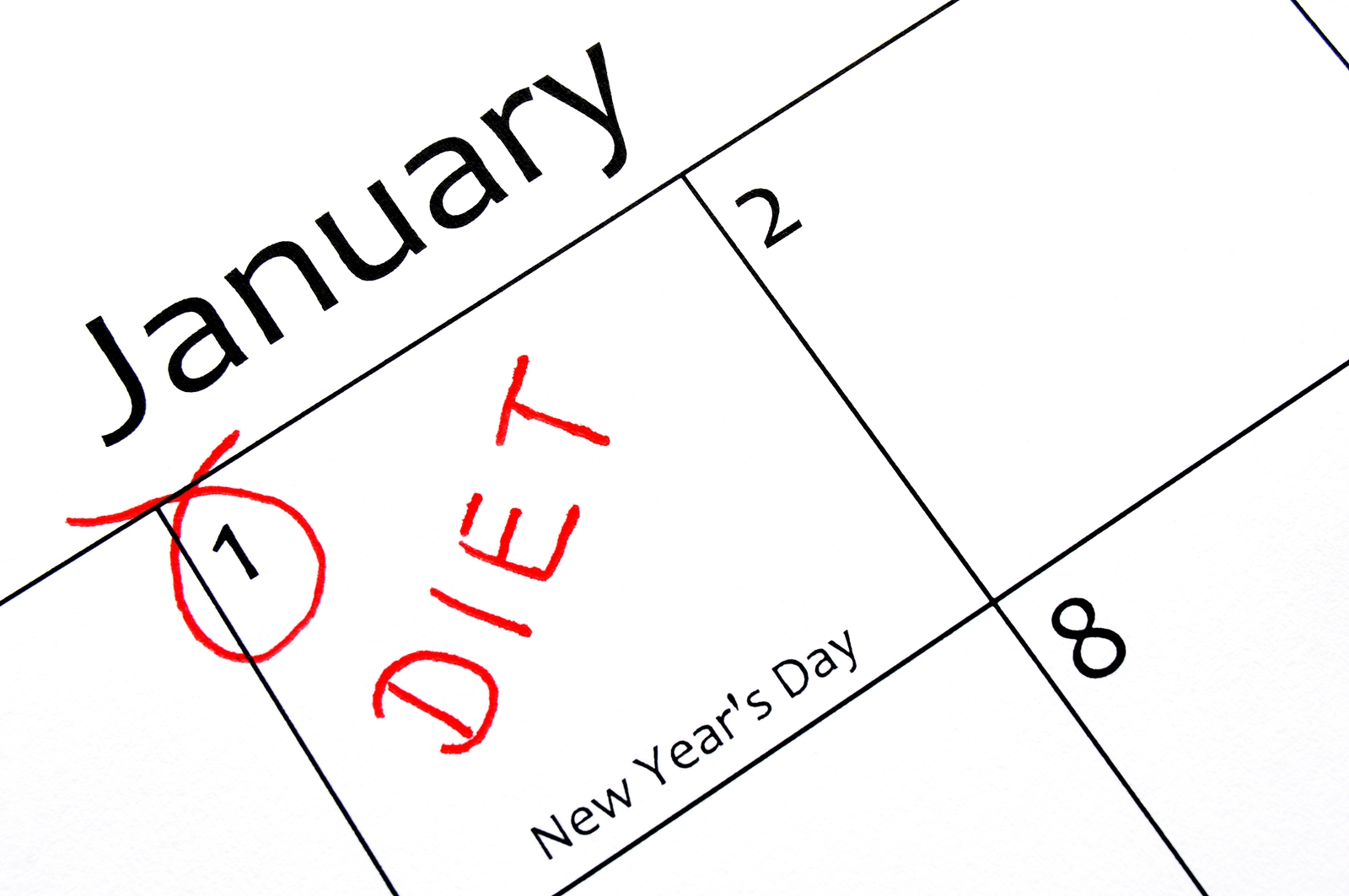 New-Years-Resolution-Diets